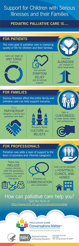 Pediatric Palliative Care infographic